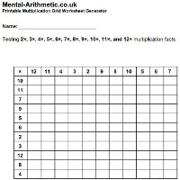 photograph relating to Multiplication Table Printable Pdf identified as Multiplication Grids PDF Worksheet Generator - Psychological